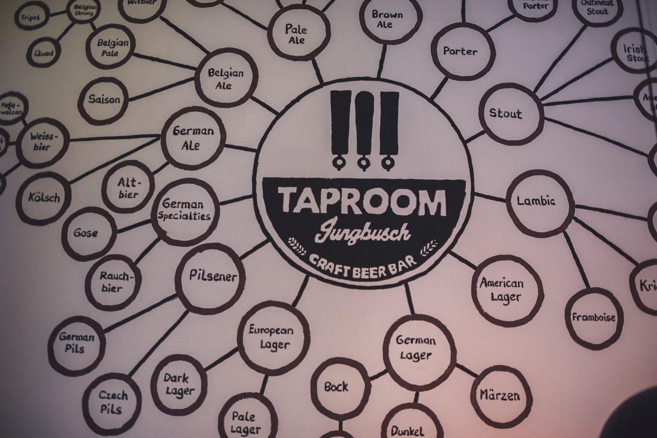 Taproom Mannheim